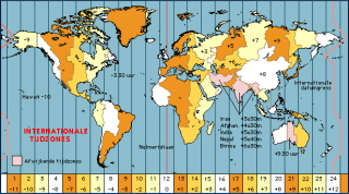 Hoeveel turken in de wereld